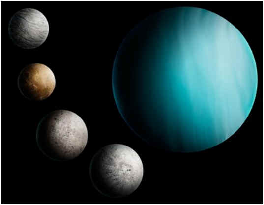 how much moons does uranus have - photo #1