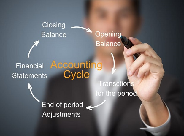what-does-accounts-payable-turnover-days-mean