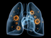 Is Asthma Contagious?